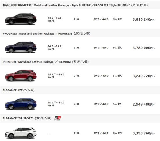 ハリアー・ガソリン車価格表